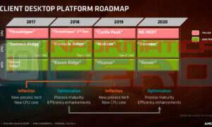 Jakie Ryzeny zaserwuje nam AMD do 2020 roku?