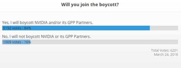 GeForce Partner Program