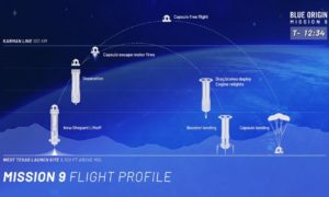 Ważny test rakiety New Shepard od Blue Origins