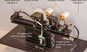 Ta kamera jest w stanie zrobić zdjęcie w 5 wymiarach!
