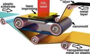 Drukarka nanoukładów elektrycznych jest zbyt piękna aby mogła być idealna