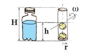 Naukowcy wyjaśnili sekret idealnego podrzucenia butelki