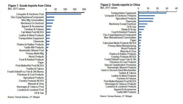 Producenci uciekają z Chin, aby uniknąć nowego cła