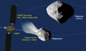 NASA planuje uderzać statkami w asteroidy w celu ich niszczenia