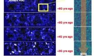 Naukowcy wiedzą, gdzie ukrywa się ciemna materia