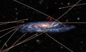 planeta karłowata mogą dokonywać inwazji na Drogę Mleczną