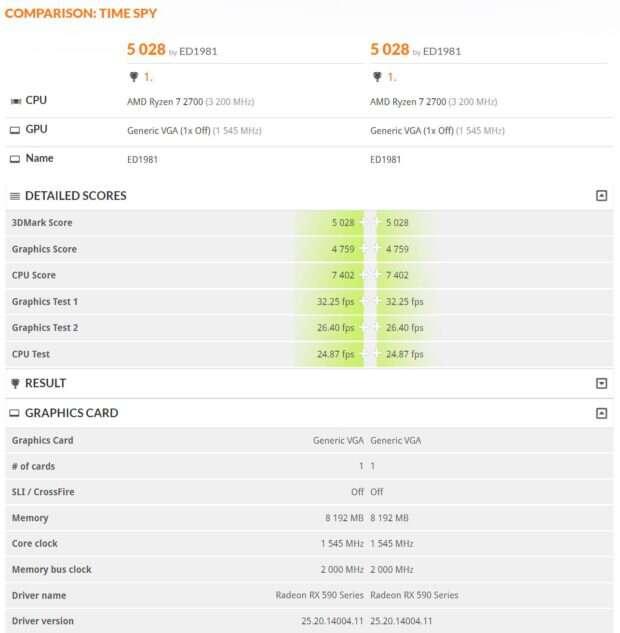 AMD Radeon RX 590 w bazie 3DMark