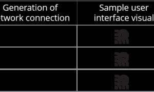 Nastąpią zmiany w nazewnictwie standardów Wi-Fi