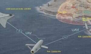 Strategia roju dronów pomyślnie przeszła testy