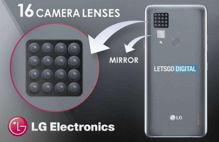 LG, smartfon z 16 aparatami, 16 aparatów, 16 obiektywów, LG 16, LG 16 aparatów, LG 16 obiektywów