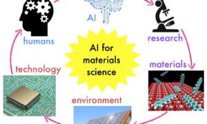 Sztuczna inteligencja przyspieszy projektowanie nowych materiałów