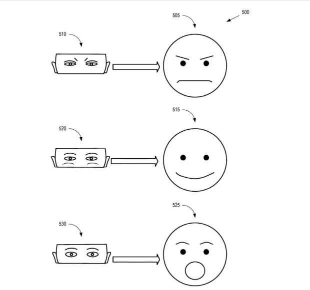 Google opatentowało system eye-tracingu rozpoznającego ekspresje twarzy