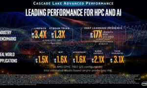 Intel ujawnił kolejne szczegóły sklejanych Cascade Lake