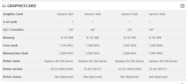 Nowy test Radeon RX 590 w 3DMark - stabilne 1680 MHz na rdzeniu