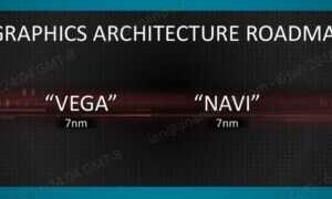 AMD ogłasza 7 nm karty do obliczeń