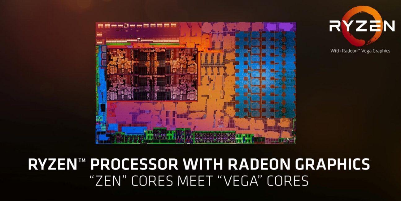 Radeon Vega II i procesory Ryzen 3000 na targach CES 2019
