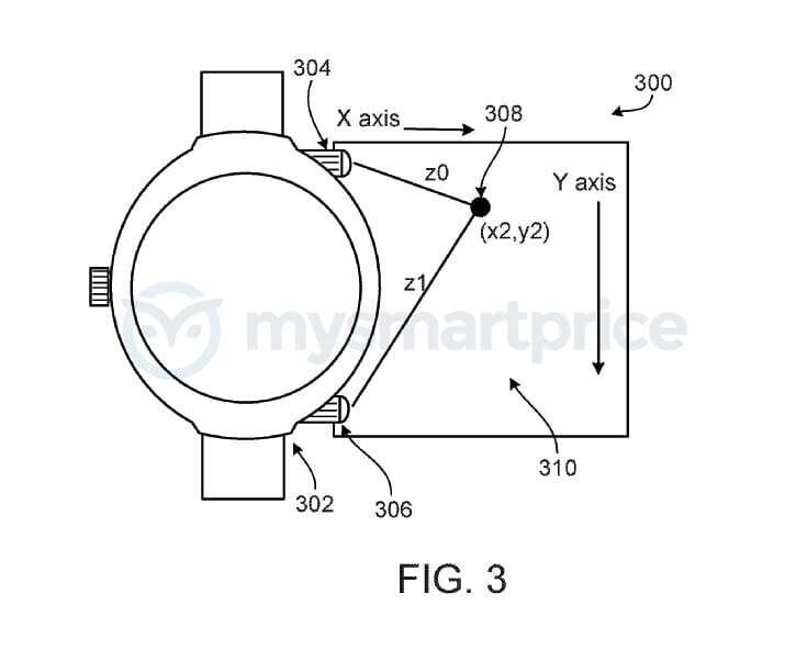 Google, smartwatch, sterowanie smartwatchem, palec jako rysik, google smartwatch