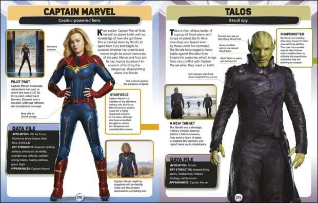 Encyklopedia postaci Marvela