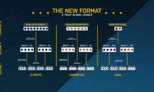 CS:GO Pro League z nowym formatem