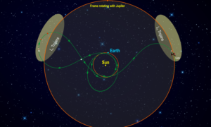 """NASA wyjaśniła, w jaki sposób sonda Lucy dotrze do """"Trojańczyków"""""""