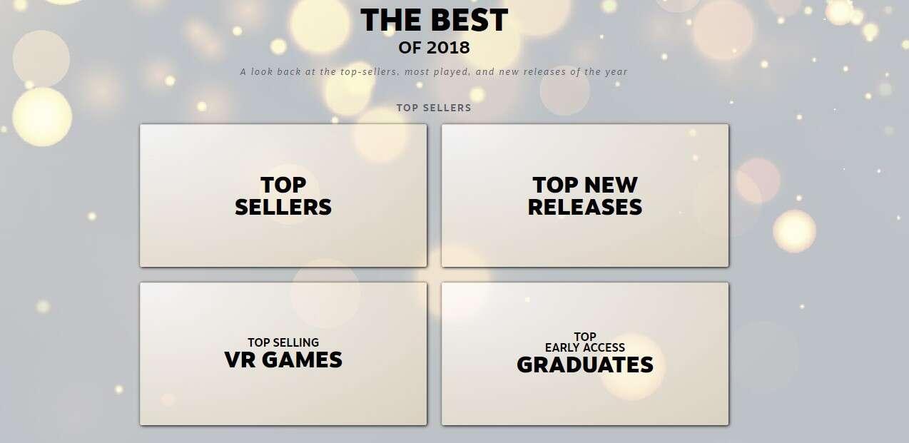 Oto lista najczęściej granych gier na Steam w 2018 roku