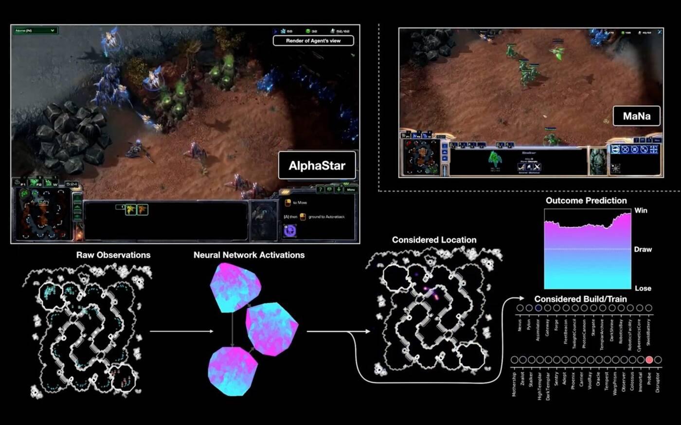 Sztuczna inteligencja DeepMind Google wygrała z prosami StarCraft II