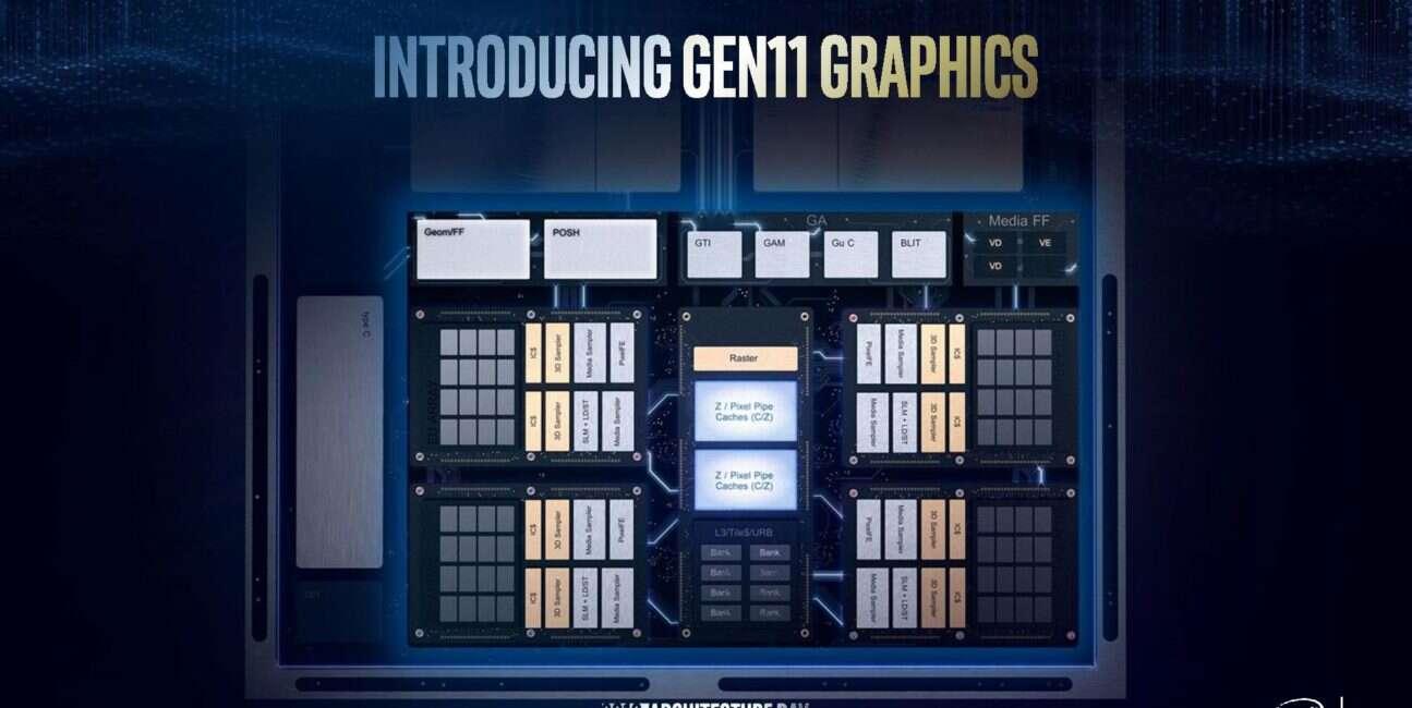 Pierwsze testy nowych GPU Intela Iris Plus Graphics 940