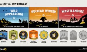 Rozwój Fallout 76 w 2019 roku
