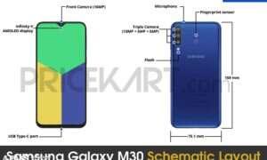 Samsung Galaxy M30 z akceptacją FCC