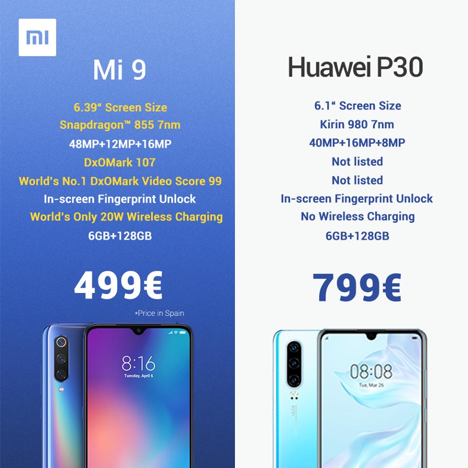 Xiaomi, Huawei Xiaomi, P30 vs mi 9, mi 9 vs p30, cena P30