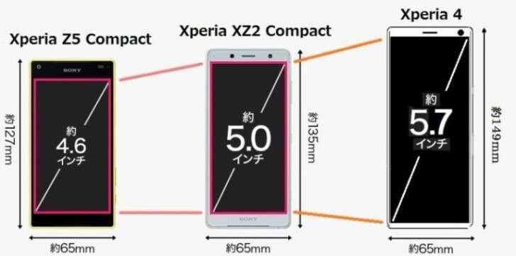 Xperia 4, sony Xperia 4, compact Xperia 4, sony compact Xperia 4, specyfikacja Xperia 4,