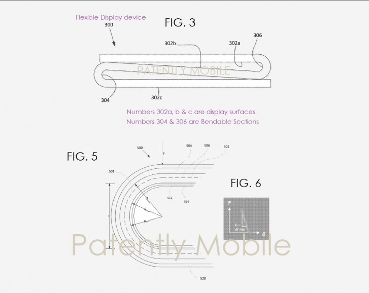 składany smartfon, google składany smartfon, składany smartfon google, patent składany smartfon, patent google