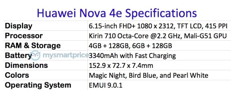 Nova 4e, huawei Nova 4e, huawei P30 Lite, P30 Lite, specyfikacja Nova 4e, specyfikacja P30 Lite