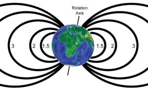 Ludzki mózg może odczuwać pole magnetyczne Ziemi