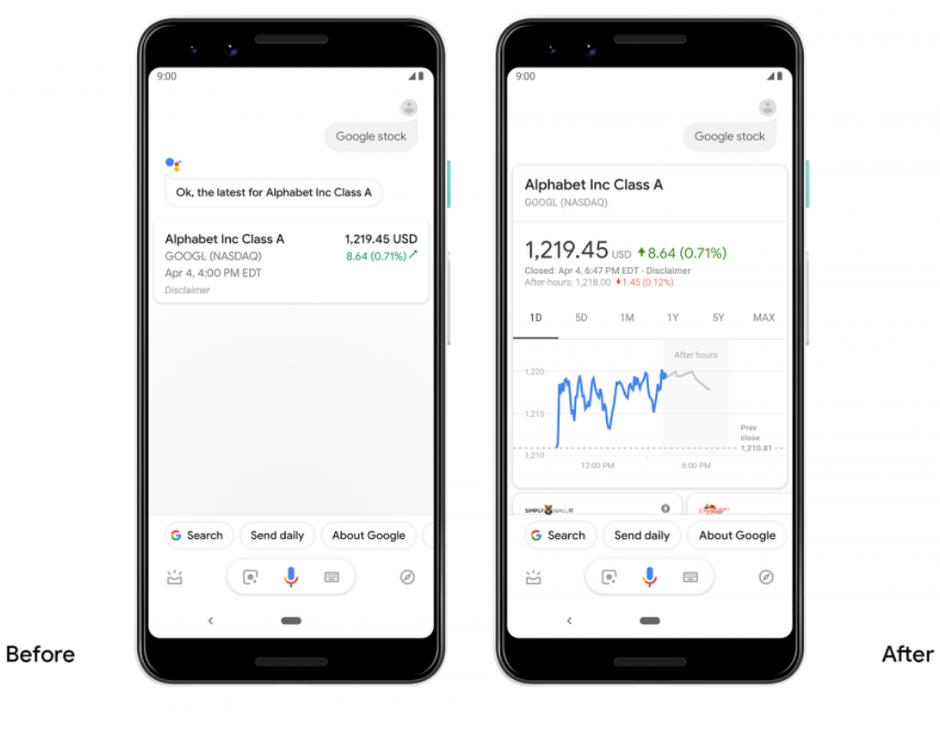 Google Asystent, aktualizacja Google Asystent, zmiany Google Asystent, interfejs Google Asystent, dane Google Asystent, informacje Google Asystent