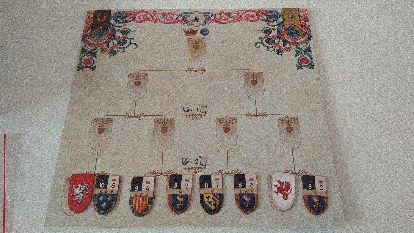Glory: A Game of Knights turniej