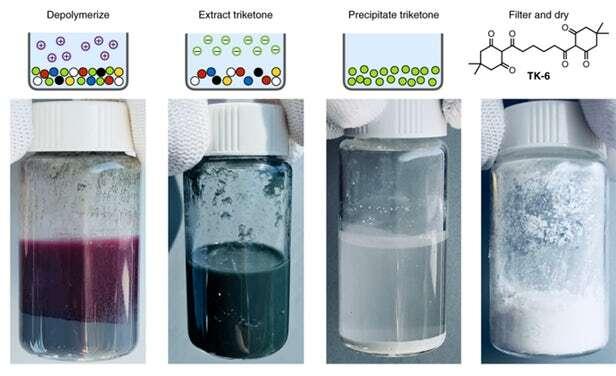 tworzywo sztuczne, plastik, recykling plastiku, recykling tworzywa sztucznego, PDK, tworzywo PDK