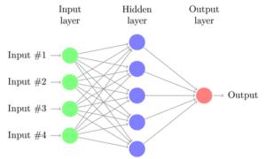 Nowa metoda pozwala zmniejszyć sieci neuronowe bez utraty wydajności