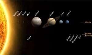 Kosmiczne górnictwo może być groźne dla Układu Słonecznego