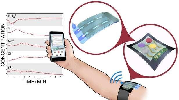 czujniki, nowe czujniki, czujniki biochemiczne, mierzenie parametrów, czujniki wearble, czujniki noszone