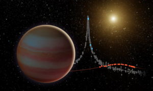 Astronomowie zdekodowali dziwny sygnał pochodzący z kosmosu
