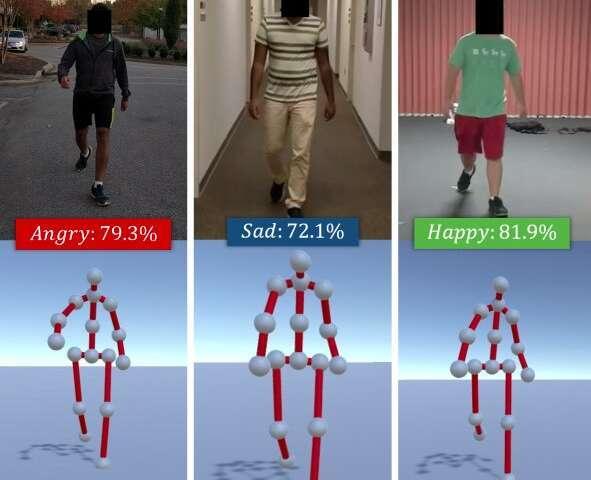 emocje, chód emocje, chodzenie a emocje, identyfikowanie emocji, SI emocje, SI chód, analizowanie chodu