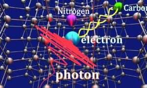 Naukowcy teleportowali informacje kwantowe w diamencie