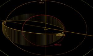 Astronomowie namierzyli rekordową asteroidę z Układu Słonecznego