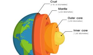 Geolodzy nie wiedzą dlaczego rdzeń Ziemi przecieka od 2,5 miliarda lat