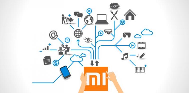 Xiaomi, użytkownicy Xiaomi, przychody Xiaomi, zysk Xiaomi, finanse Xiaomi, iot Xiaomi, urządzenia Xiaomi,
