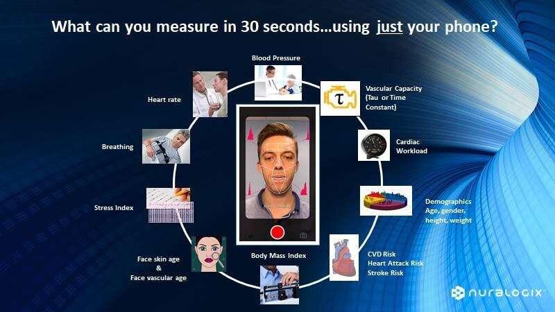 ciśnienie krwi, sprawdzanie ciśnienie krwi, smartfon ciśnienie krwi, telefon ciśnienie krwi, badanie ciśnienie krwi,