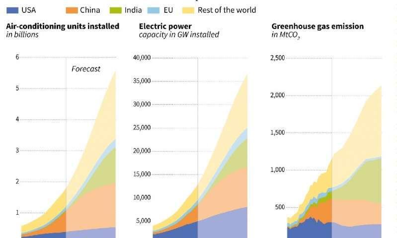 Chiny, temperatura chiny, zgony chiny, globalne ocieplenie, wpływ globalnego ocieplenia, wzrost temepratury