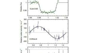 Astronomowie odkryli cztery nieznane wcześniej gorące Jowisze
