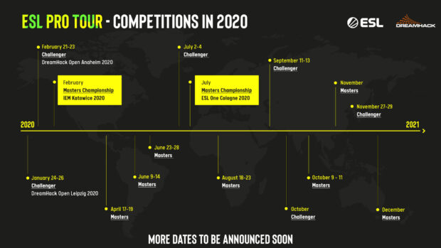 CS:GO, turniej CS:GO, turniej 2020 CS:GO, ESL CS:GO, 2020 ESL CS:GO, największy turniej CS:GO, nowy turniej CS:GO,